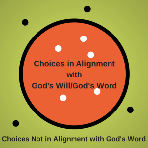 God's Will_God's Word